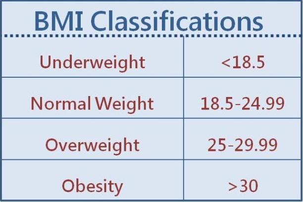 BMIsimple.jpg